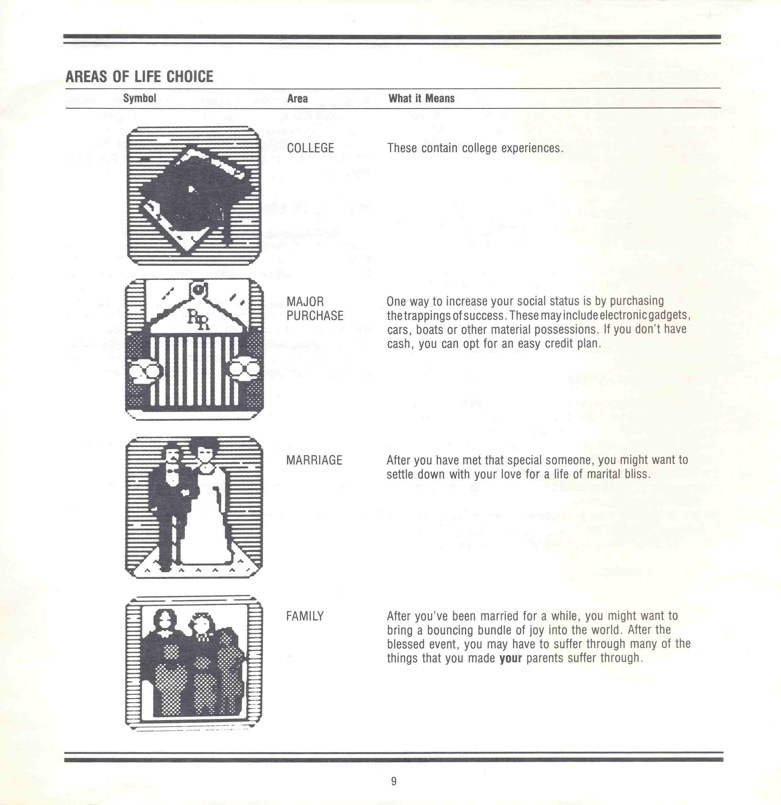 Alter Ego Manual Page 9