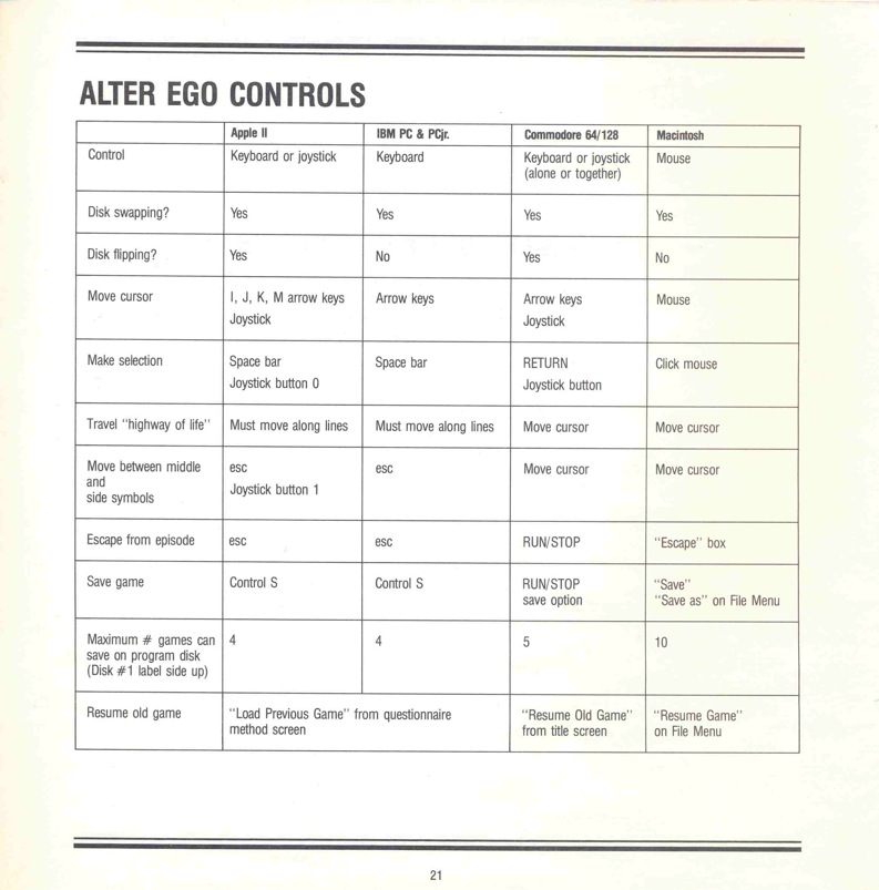 Alter Ego Manual Page 21