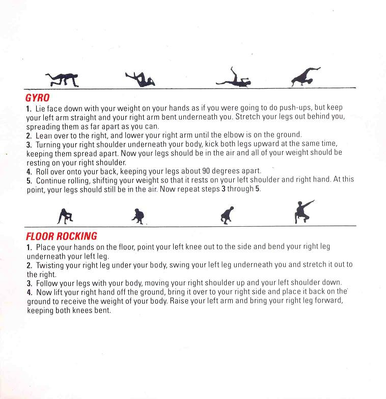 BREAKDANCE Manual Page 7