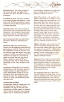 Pool of Radiance Manual Page 4
